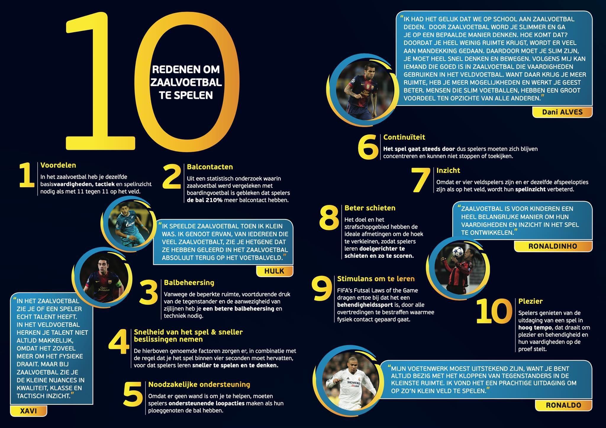 10 redenen om zaalvoetbal te (gaan) spelen!